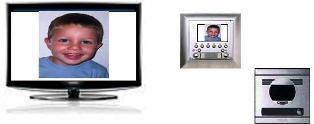 Videoportero por TV