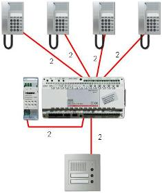 4 conocer la electr nica para la implantaci n de los for Telefono oficina vodafone