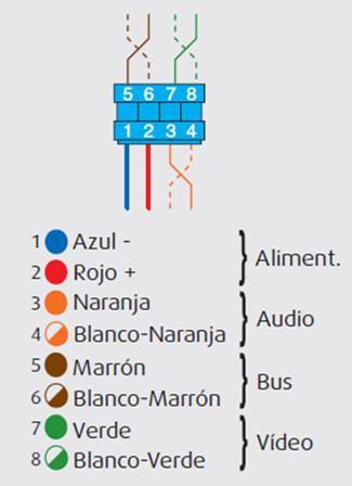 C digos de colores del cable para telefonillos de porteros for Instalacion portero automatico tegui
